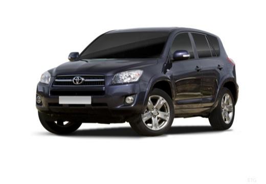 Toyota RAV4 V kombi niebieski jasny przedni lewy