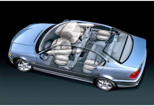 BMW Seria 3 E46 sedan szczegółowe opcje
