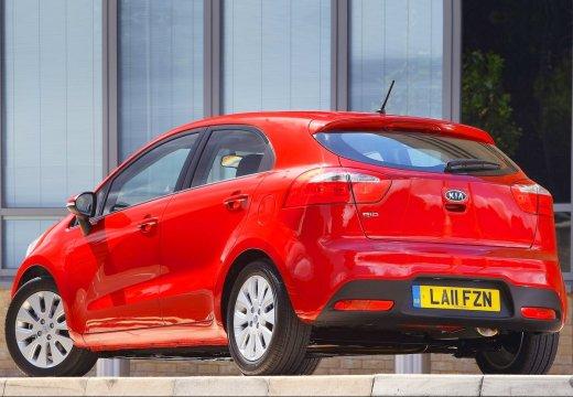 KIA Rio V hatchback czerwony jasny tylny lewy