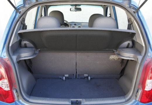 HYUNDAI Atos Prime III hatchback niebieski jasny przestrzeń załadunkowa
