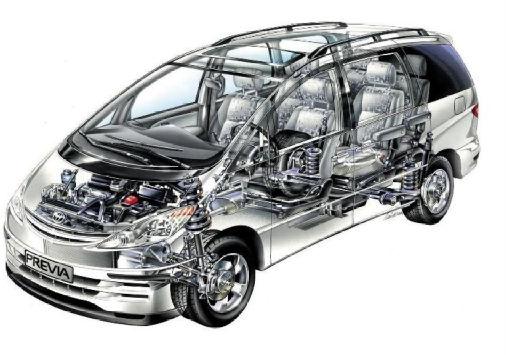 Toyota Previa van prześwietlenie