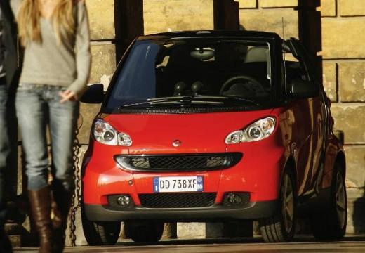 SMART fortwo cabrio II kabriolet czerwony jasny przedni lewy