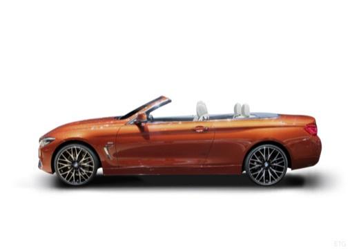 BMW Seria 4 Cabrio F33/F83 kabriolet boczny lewy