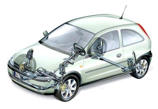 OPEL Corsa C I hatchback prześwietlenie