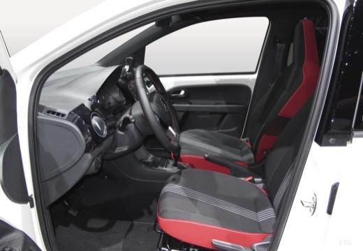 SKODA Citigo II hatchback wnętrze