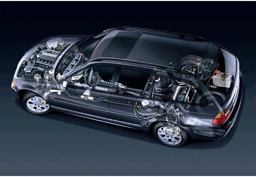 BMW Seria 3 kombi prześwietlenie