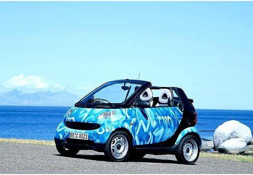 SMART fortwo cabrio I kabriolet niebieski jasny przedni lewy