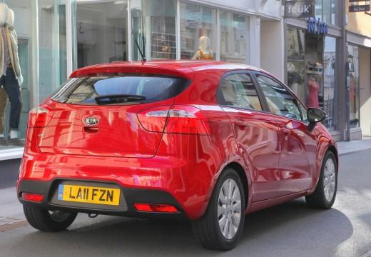 KIA Rio V hatchback czerwony jasny tylny prawy
