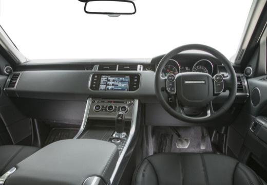 LAND ROVER Range Rover Sport IV kombi czarny tablica rozdzielcza