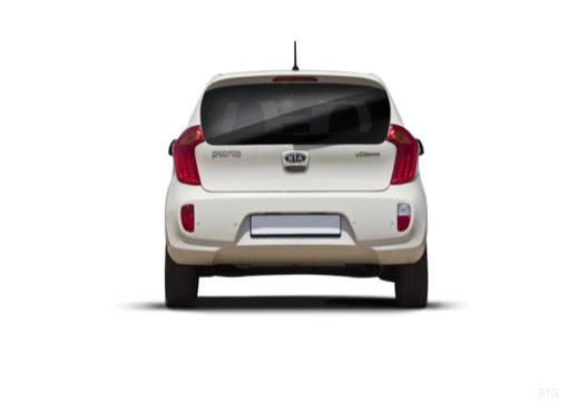 KIA Picanto hatchback tylny
