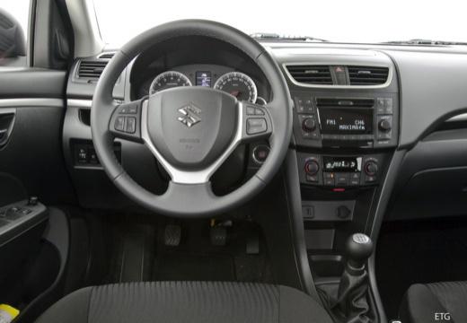 SUZUKI Swift III hatchback tablica rozdzielcza