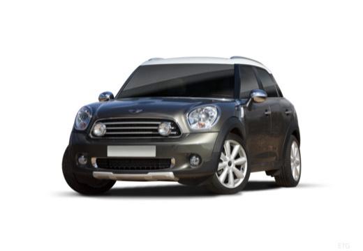 MINI [BMW] Mini MINI Countryman kombi przedni lewy