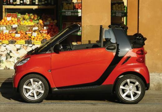 SMART fortwo kabriolet czerwony jasny boczny lewy