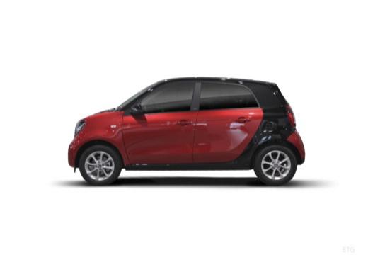 SMART forfour II hatchback czerwony jasny boczny lewy