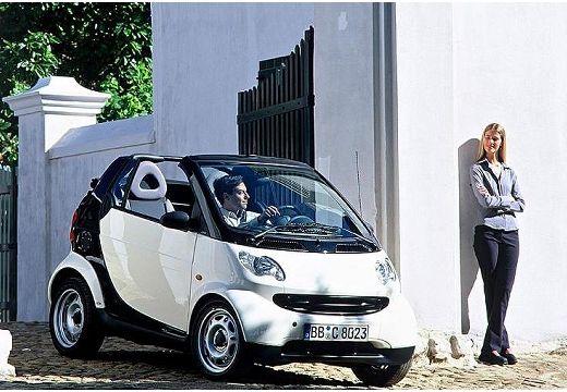 SMART fortwo cabrio I kabriolet biały przedni prawy