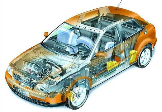 AUDI A3 /S3 8L I hatchback prześwietlenie