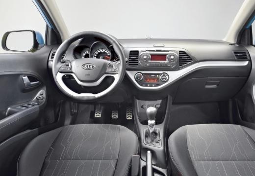 KIA Picanto III hatchback tablica rozdzielcza