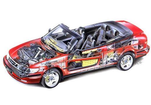 SAAB 9-3 Cabriolet I kabriolet czerwony jasny prześwietlenie