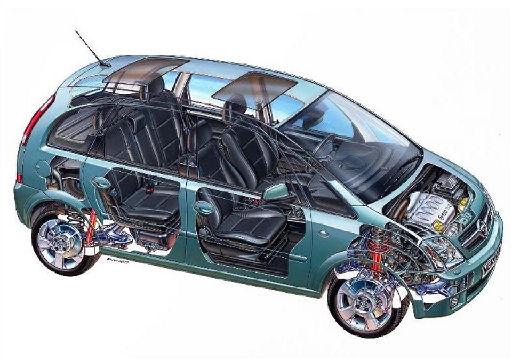 OPEL Meriva hatchback zielony prześwietlenie