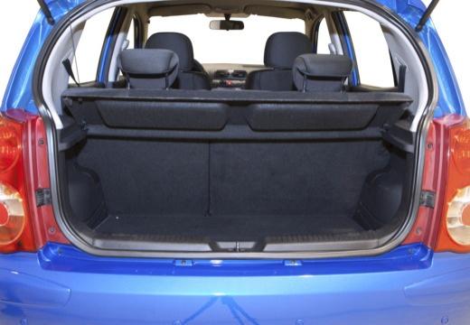 KIA Picanto II hatchback przestrzeń załadunkowa
