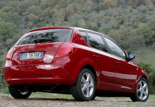 KIA Ceed I hatchback czerwony jasny tylny prawy