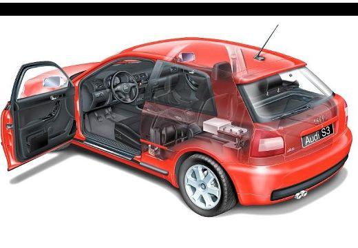 AUDI A3 /S3 8L II hatchback czerwony jasny prześwietlenie