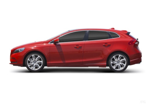 VOLVO V40 IV hatchback czerwony jasny boczny lewy