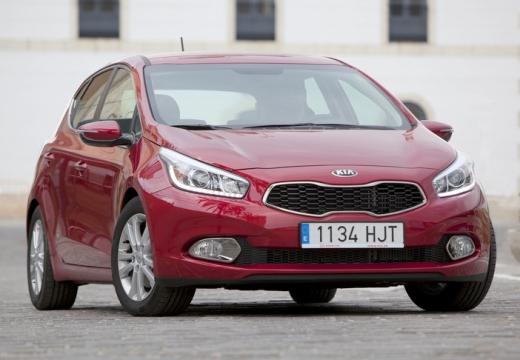KIA Ceed III hatchback czerwony jasny przedni prawy