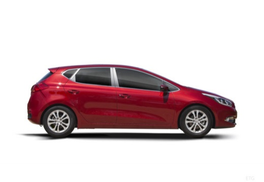 KIA Ceed III hatchback czerwony jasny boczny prawy