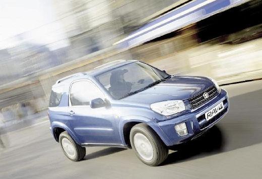 Toyota RAV4 kombi niebieski jasny przedni prawy