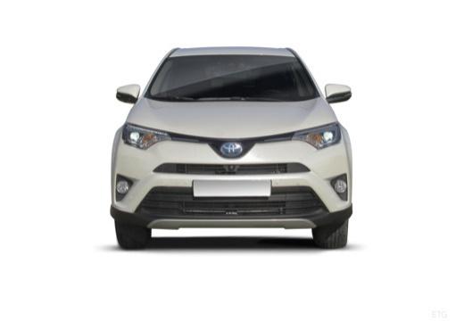 Toyota RAV4 VIII kombi przedni
