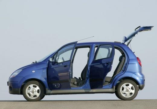 CHEVROLET Spark I hatchback niebieski jasny boczny lewy