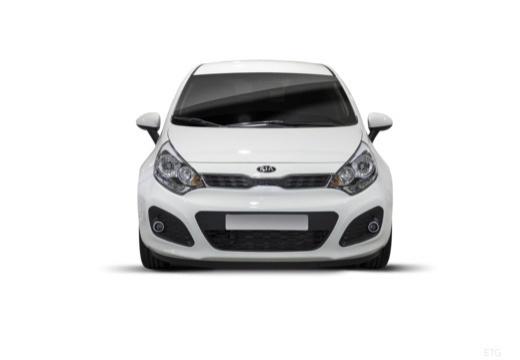 KIA Rio V hatchback przedni