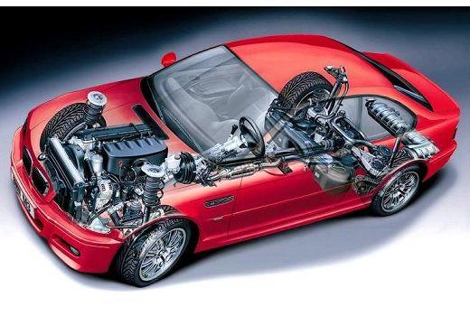 BMW Seria 3 E46/2 coupe czerwony jasny prześwietlenie