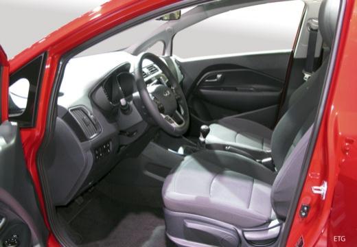 KIA Rio VII hatchback czerwony jasny wnętrze