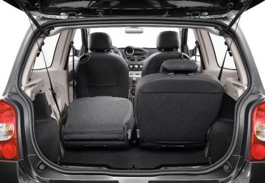 RENAULT Twingo hatchback przestrzeń załadunkowa