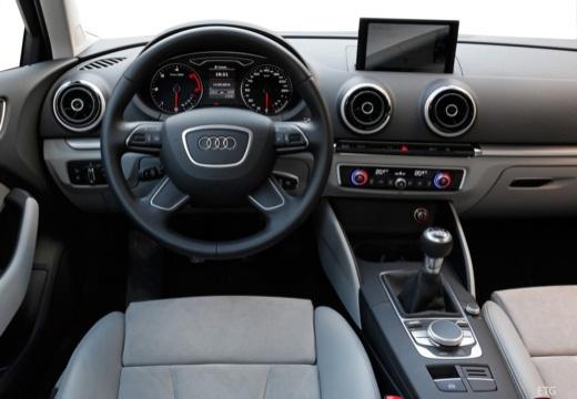 AUDI Q2 I hatchback tablica rozdzielcza
