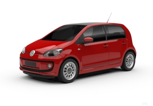VOLKSWAGEN up Hatchback e- I