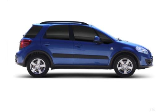 SUZUKI SX4 II hatchback niebieski jasny boczny prawy