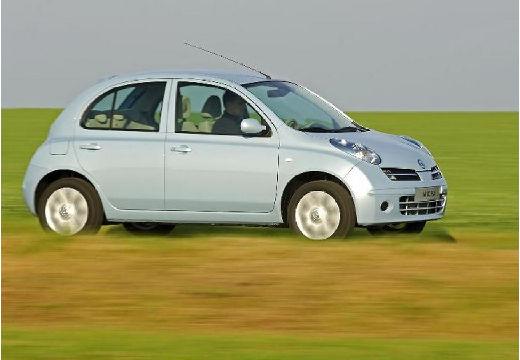 NISSAN Micra VI hatchback niebieski jasny przedni prawy
