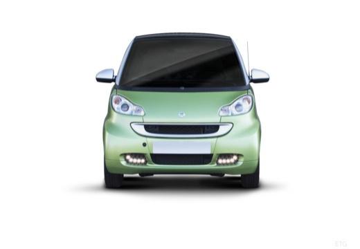 SMART fortwo coupe zielony jasny przedni