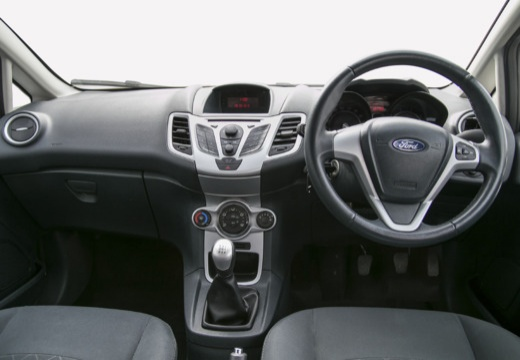 FORD Fiesta VII hatchback niebieski jasny tablica rozdzielcza