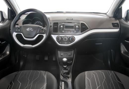 KIA Picanto IV hatchback tablica rozdzielcza