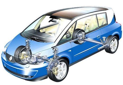 RENAULT Avantime hatchback niebieski jasny prześwietlenie