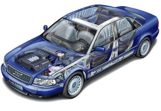 AUDI A8 /S8 D2 sedan prześwietlenie