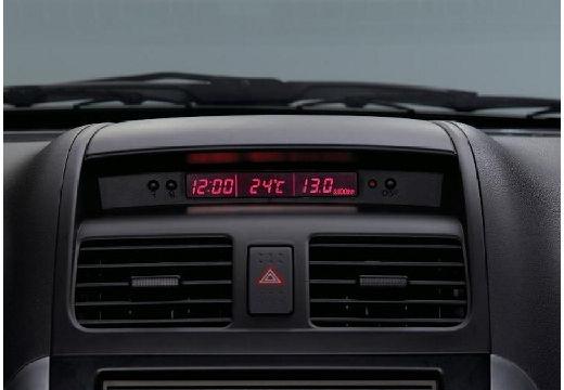 SUZUKI SX4 I hatchback szczegółowe opcje