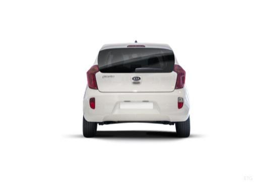 KIA Picanto IV hatchback tylny