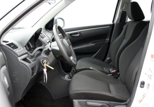 SUZUKI Swift hatchback wnętrze