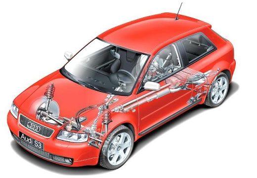 AUDI A3 /S3 8L II hatchback czerwony jasny napęd / zawieszenie
