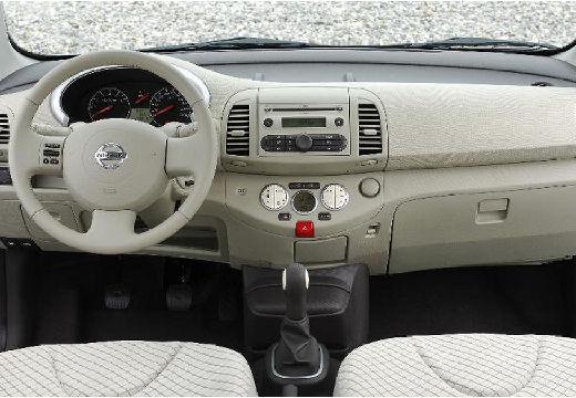 NISSAN Micra VII hatchback tablica rozdzielcza